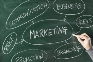 Marketing 365: Daily Marketing Tips