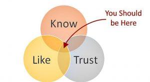 Know, Like, & Trust